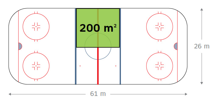 For Reference: Size of a 200 square-metre plant canopy area relative to a standard North American sized hockey rink.