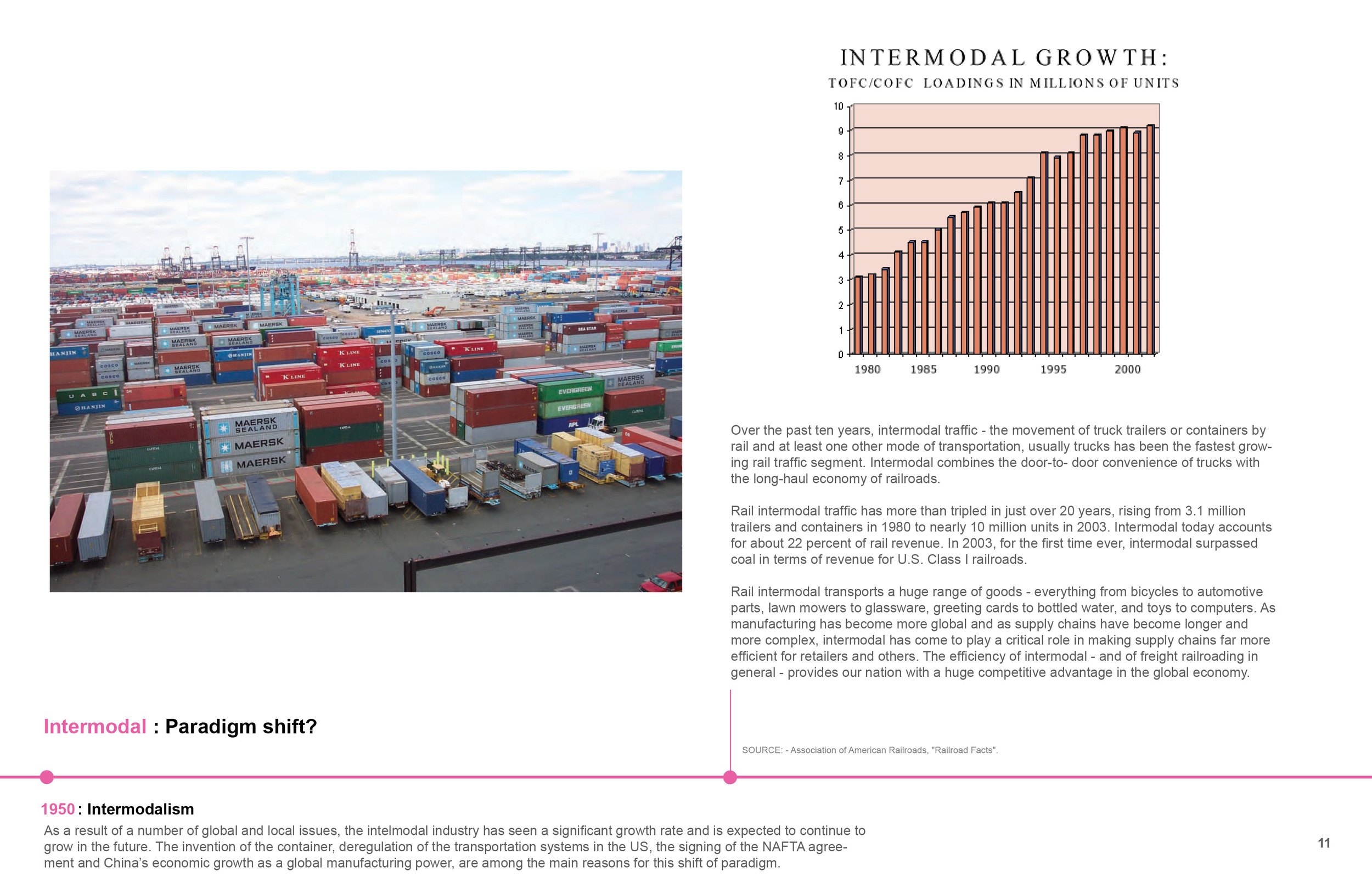 Shed Nation: Continental Supply Chain Research