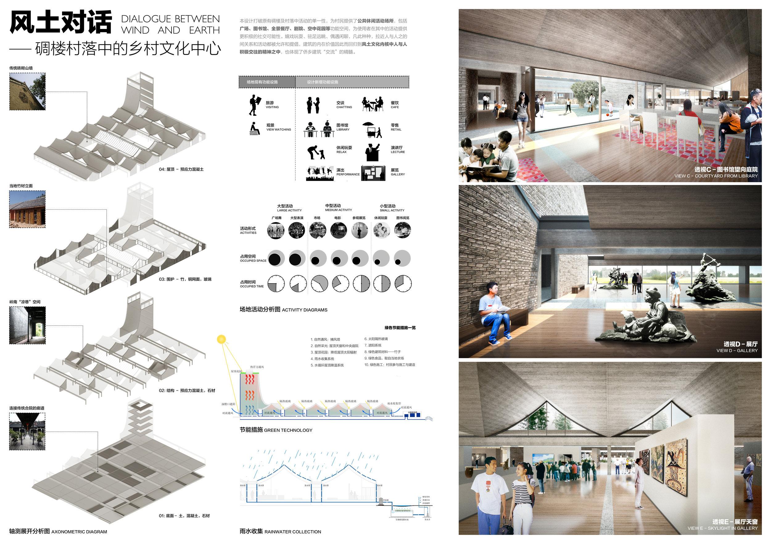 Zili Cultural Center / Kaiping, CHINA  [Credits: Matthew BUNZA, SUN Xiaonuan, YU Zhang, YU Ouyang]  ©2016 Metaamo Studio. All rights reserved.