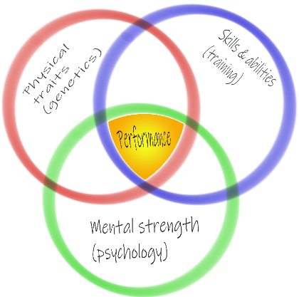 Athlete types (2).png