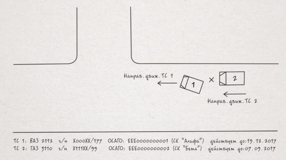 Транспортные средства обозначены прямоугольниками, схематично изображены передние части автомобилей, стрелками обозначены направления движения. Внизу листа — расшифровка с моделью ТС, госномером, названием СК и номером договора ОСАГО.
