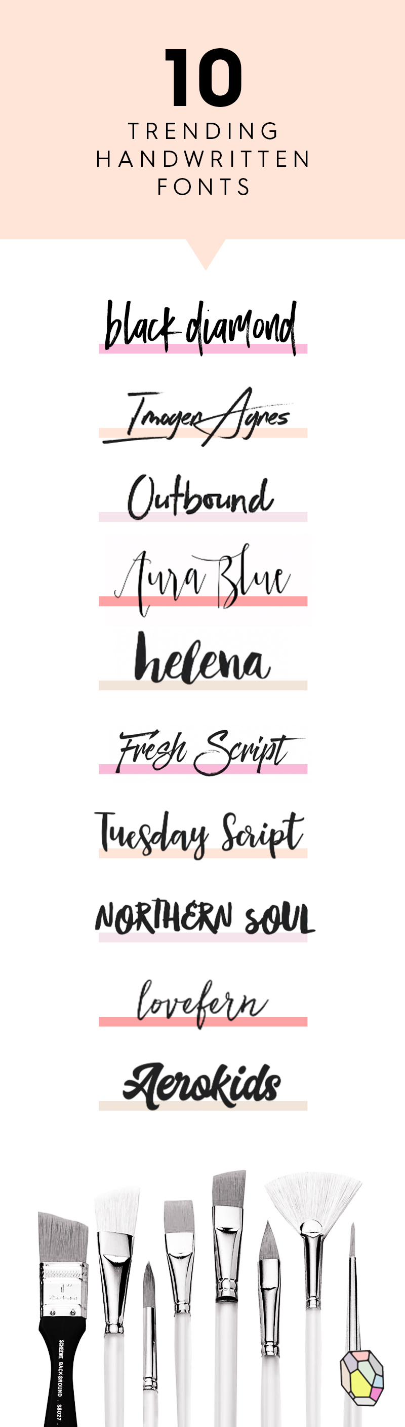 10 Trending Handwritten Fonts