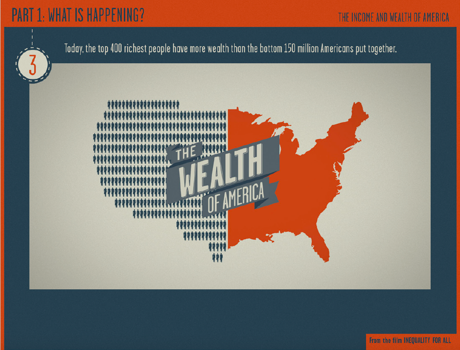 "From the film "" Inequality for All "" featuring former U.S. Labor Secretary Robert Reich."