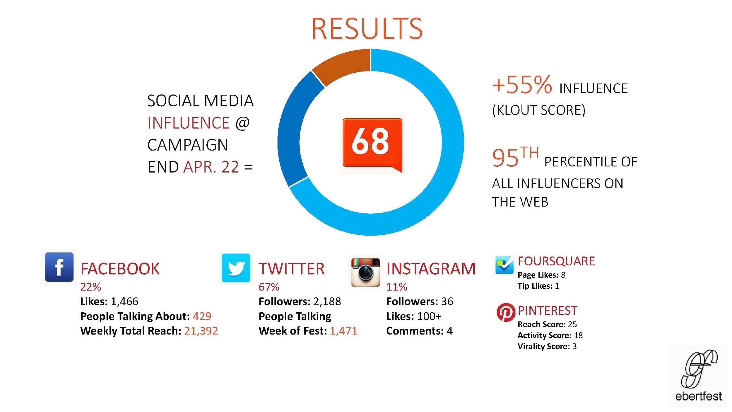 Social+Media+Final+Report_Page_07.jpg