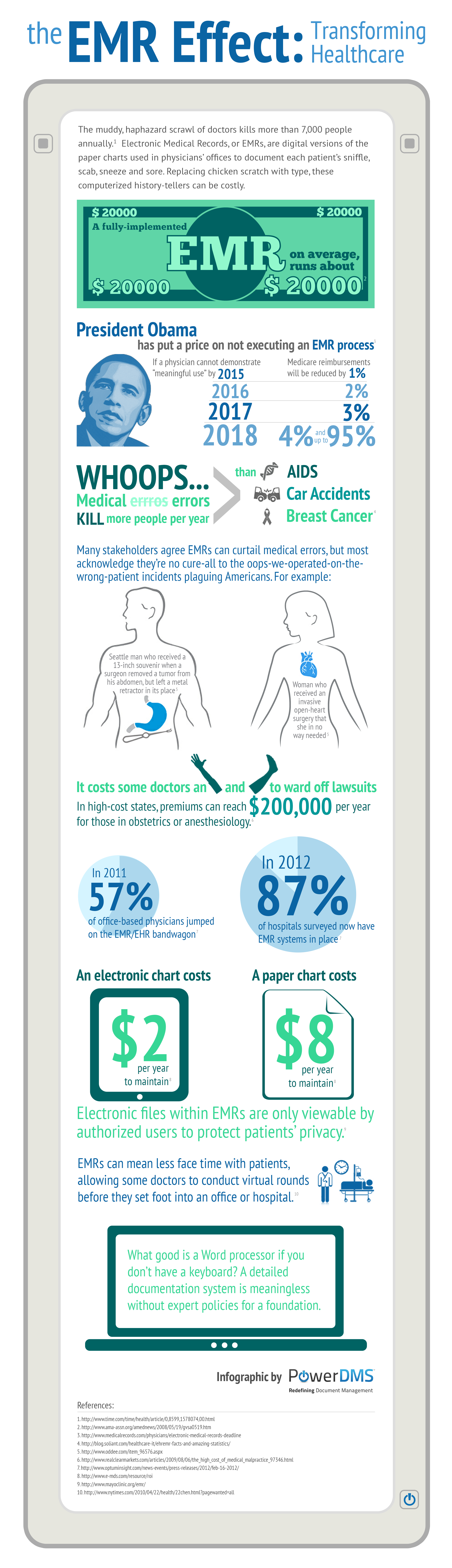 EMR in Healthcare Inforgraphic-large.png