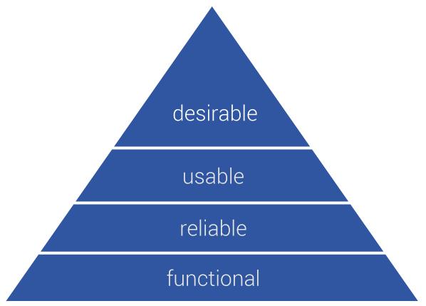 walter-pyramid