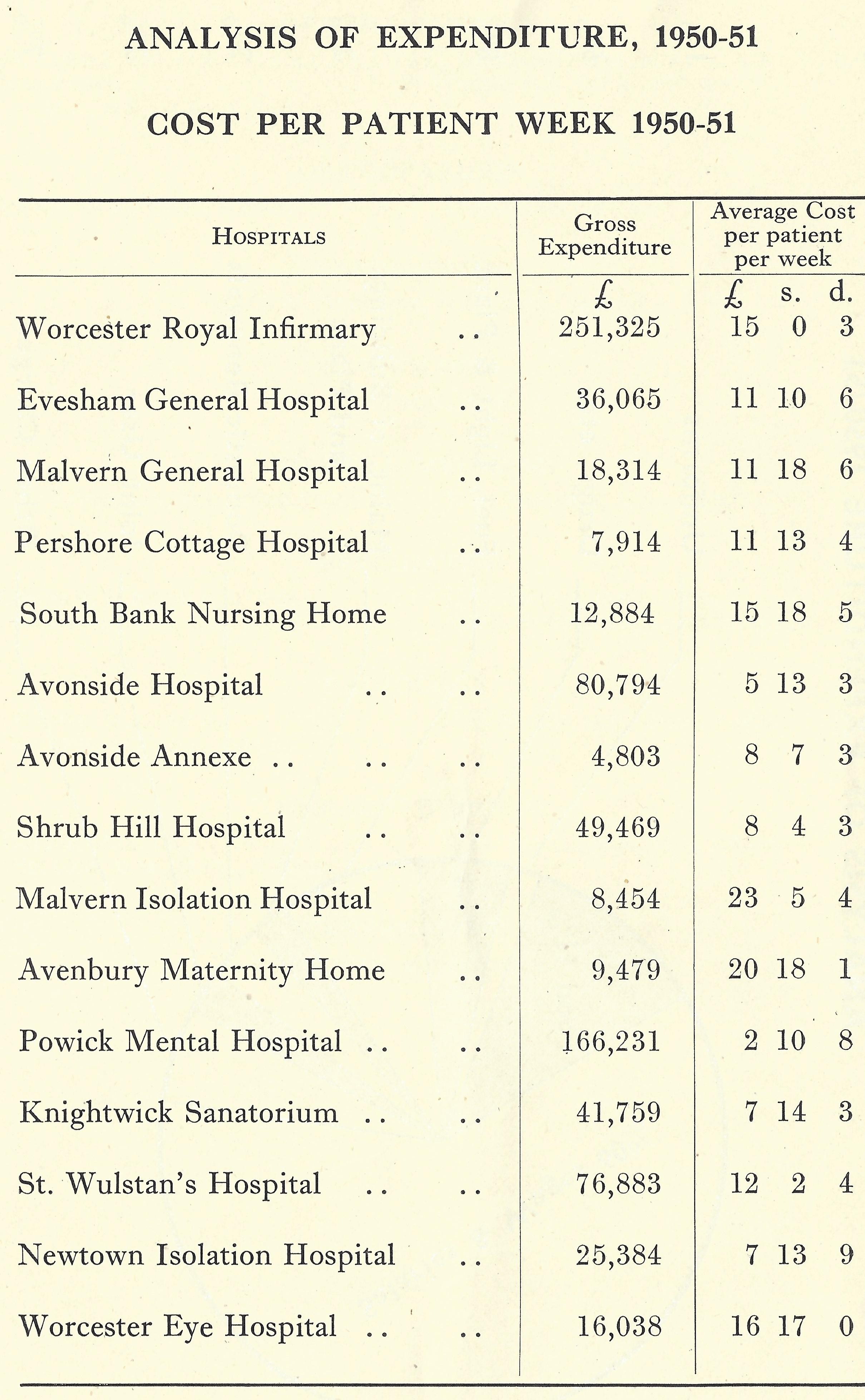 List of Hospitals copyright CHEC.jpg