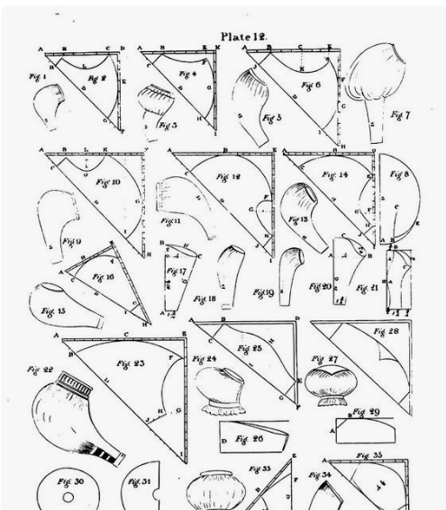 diagram found  in this article  by Marmota's Dress Diaries
