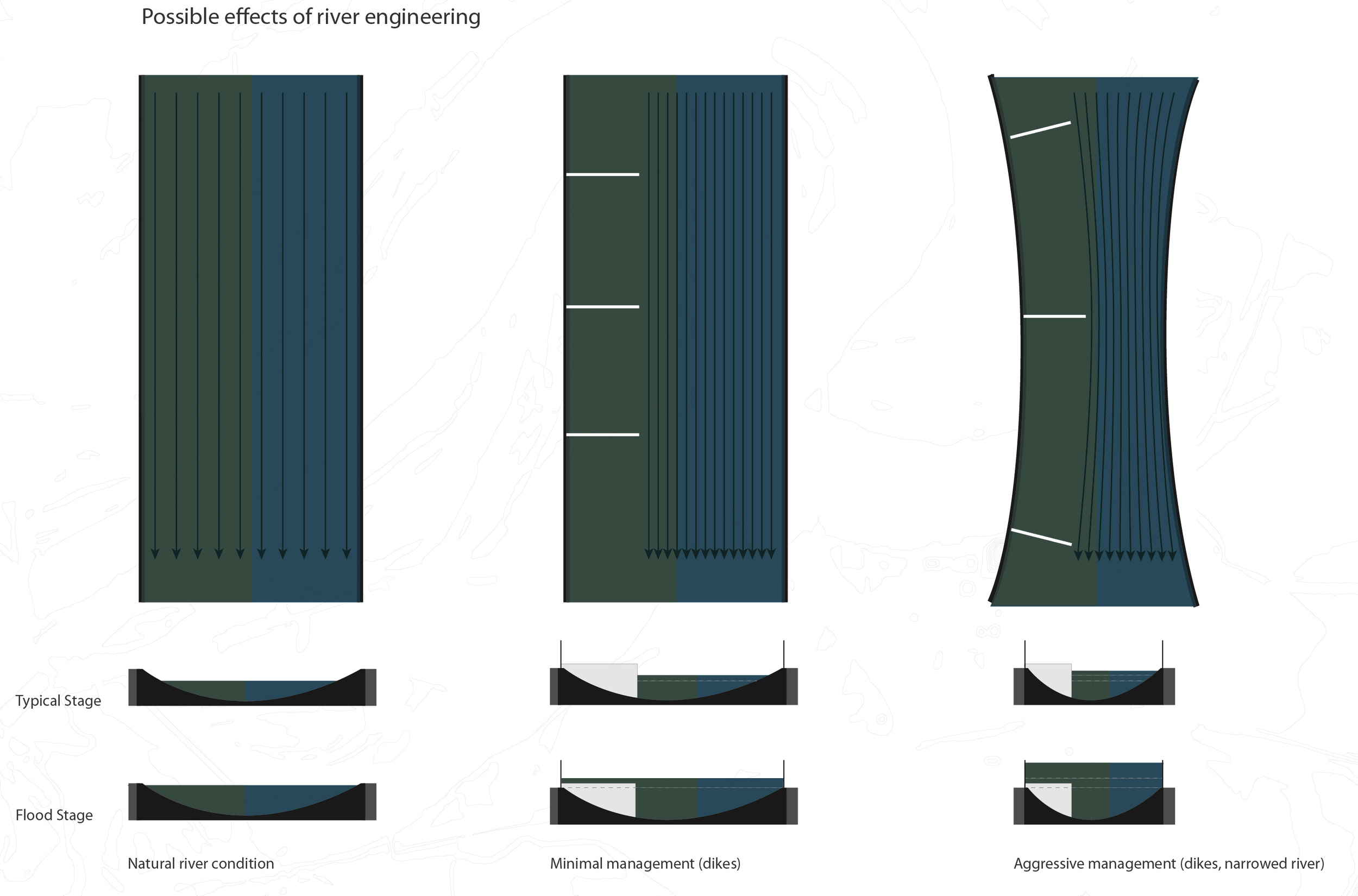06_Sediment_Pucks_Tiffin_Thompson_Effects_of_River_Engineering.jpg