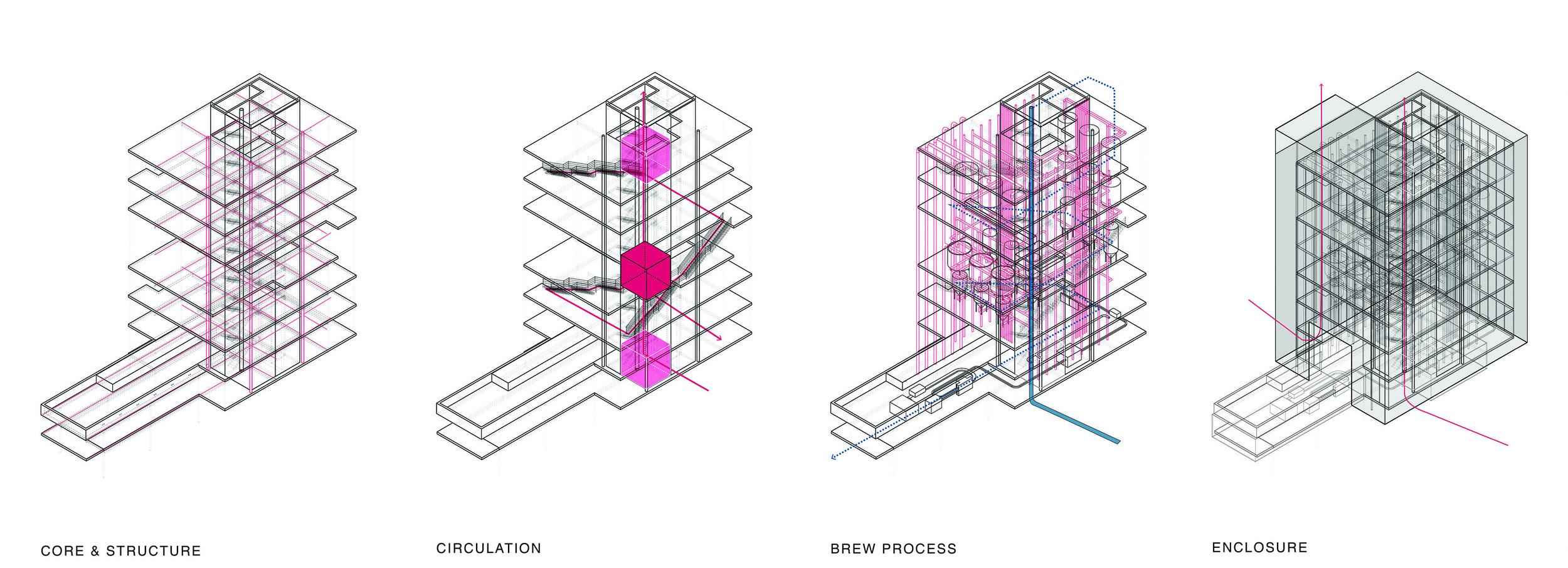 03_Vertical_Brewery_Alejandra_Fernandez_Location_Core_Structure_Circulation_Brew_Process_Enclosure.jpg