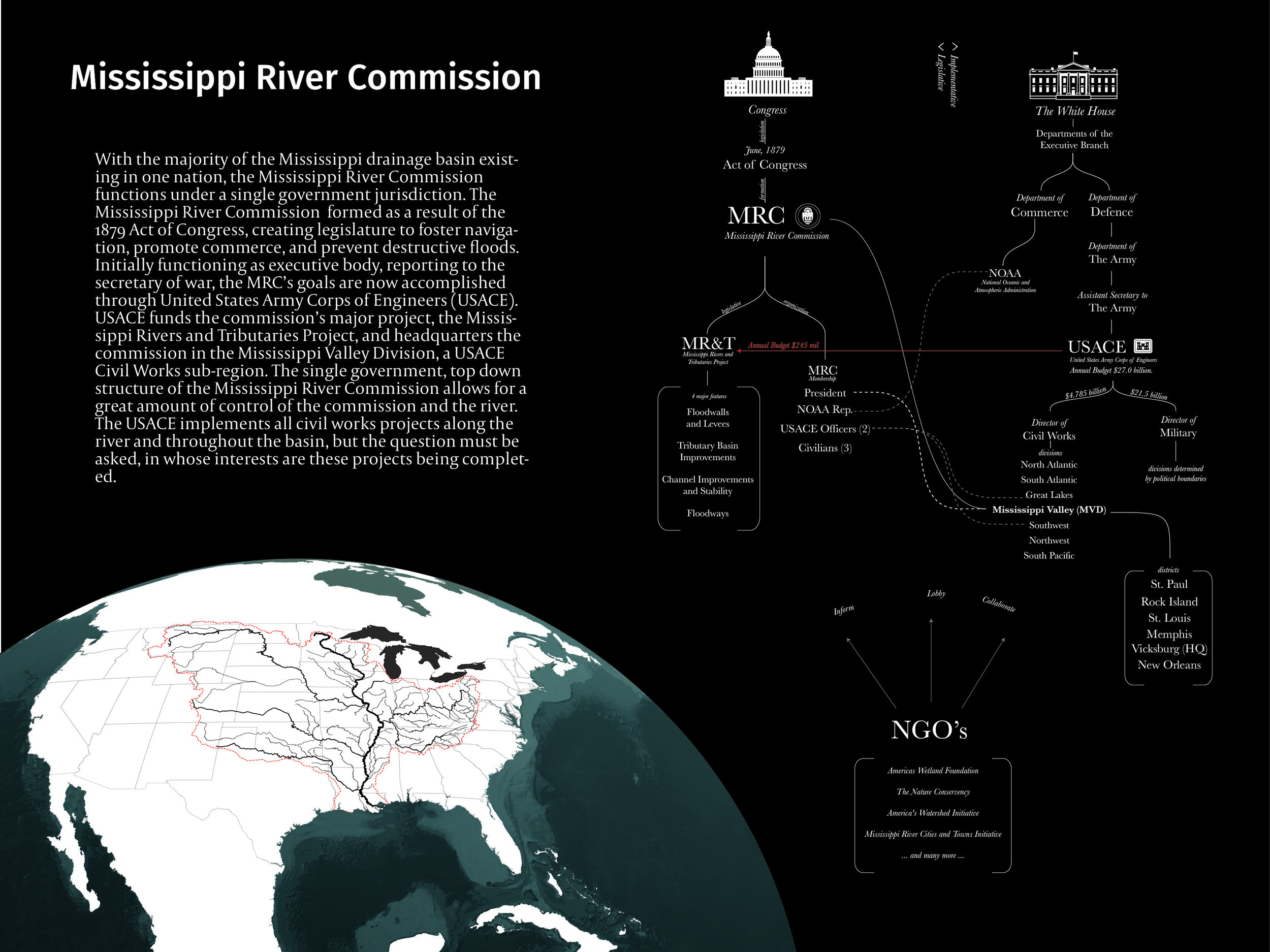 Mississippi Commission Pages-03.jpg