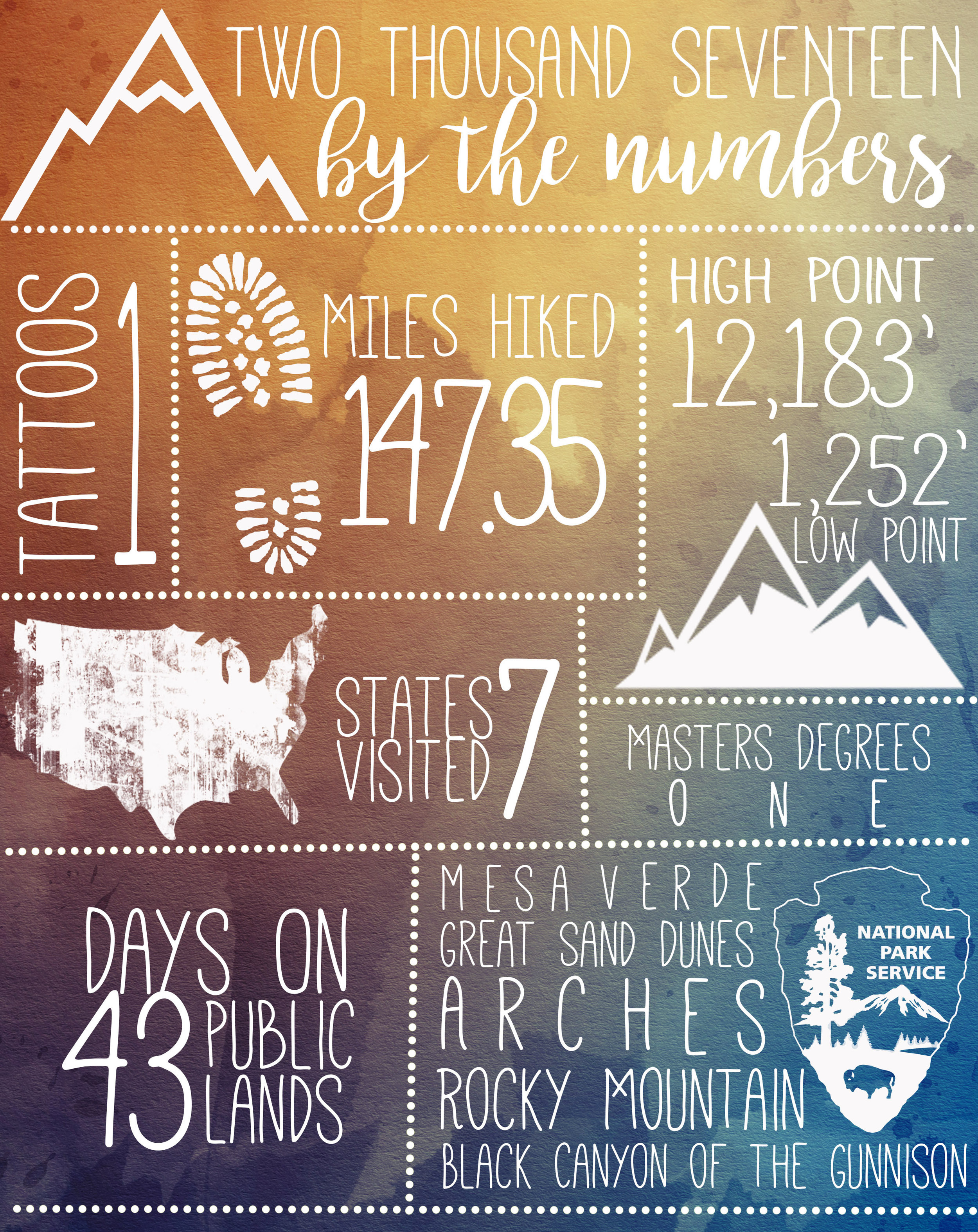 2017 by the numbers.jpg