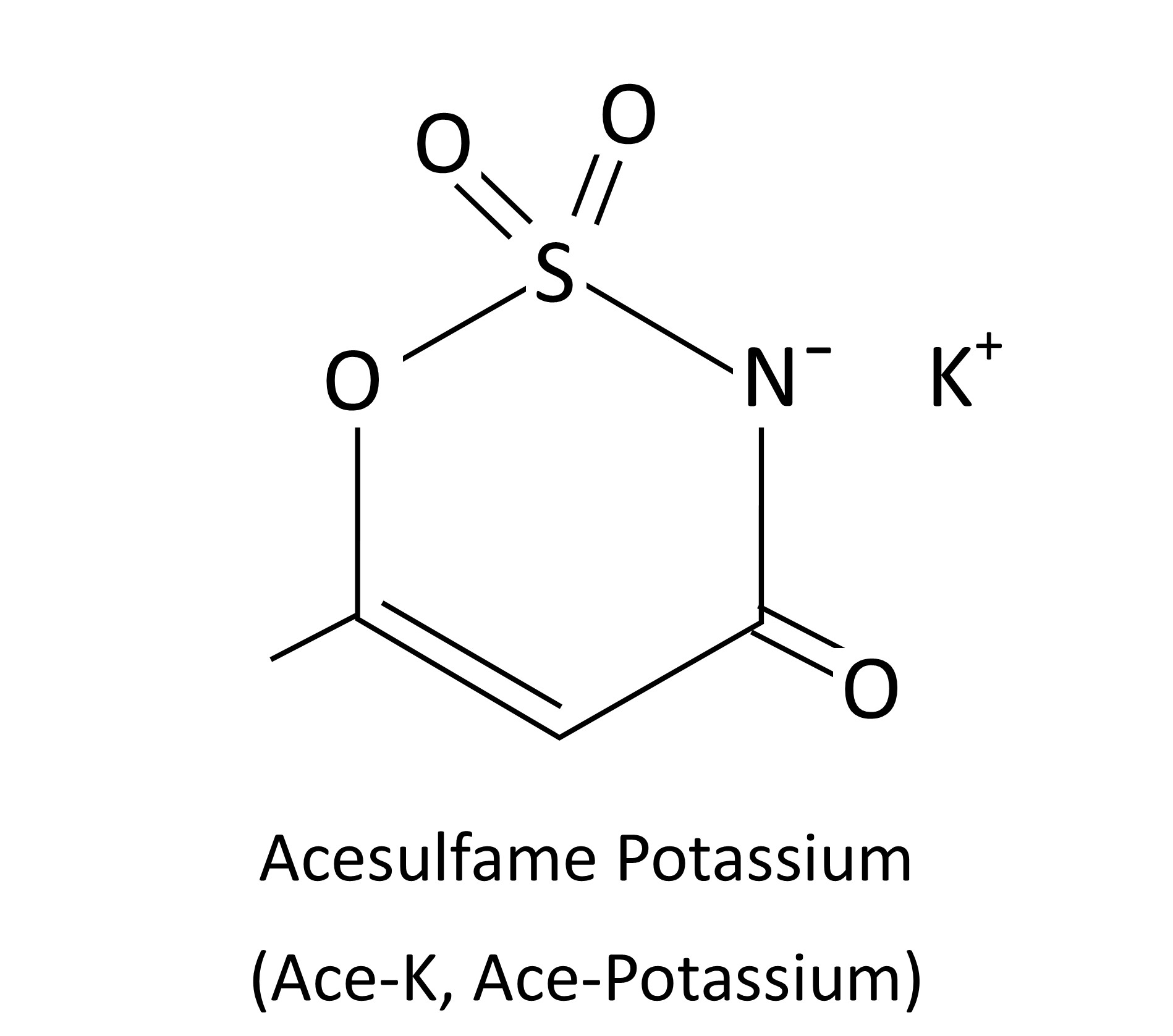 Acesulfame Potassium from Peas and Hoppiness - www.peasandhoppiness.com