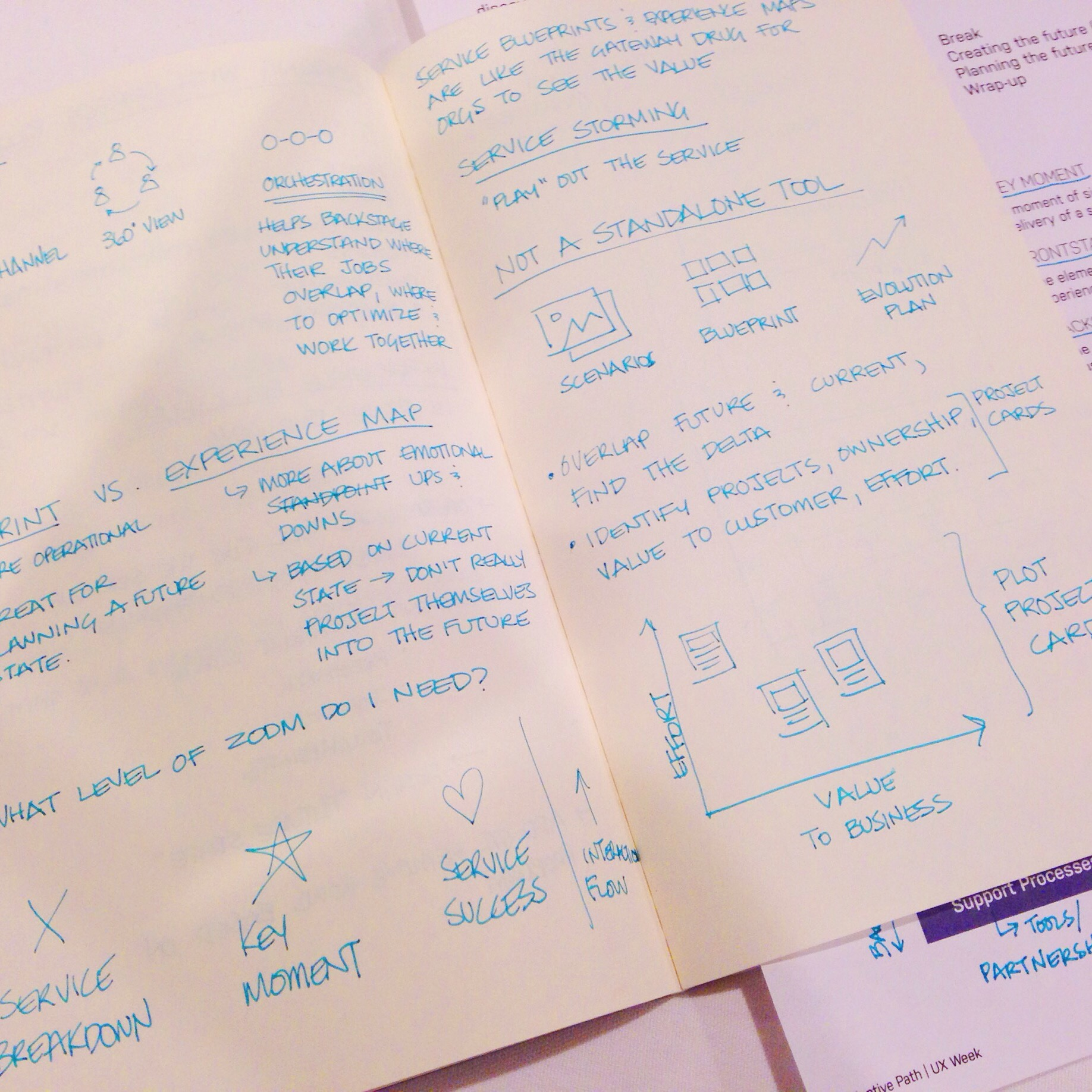 Research methods and design notes in notebook.