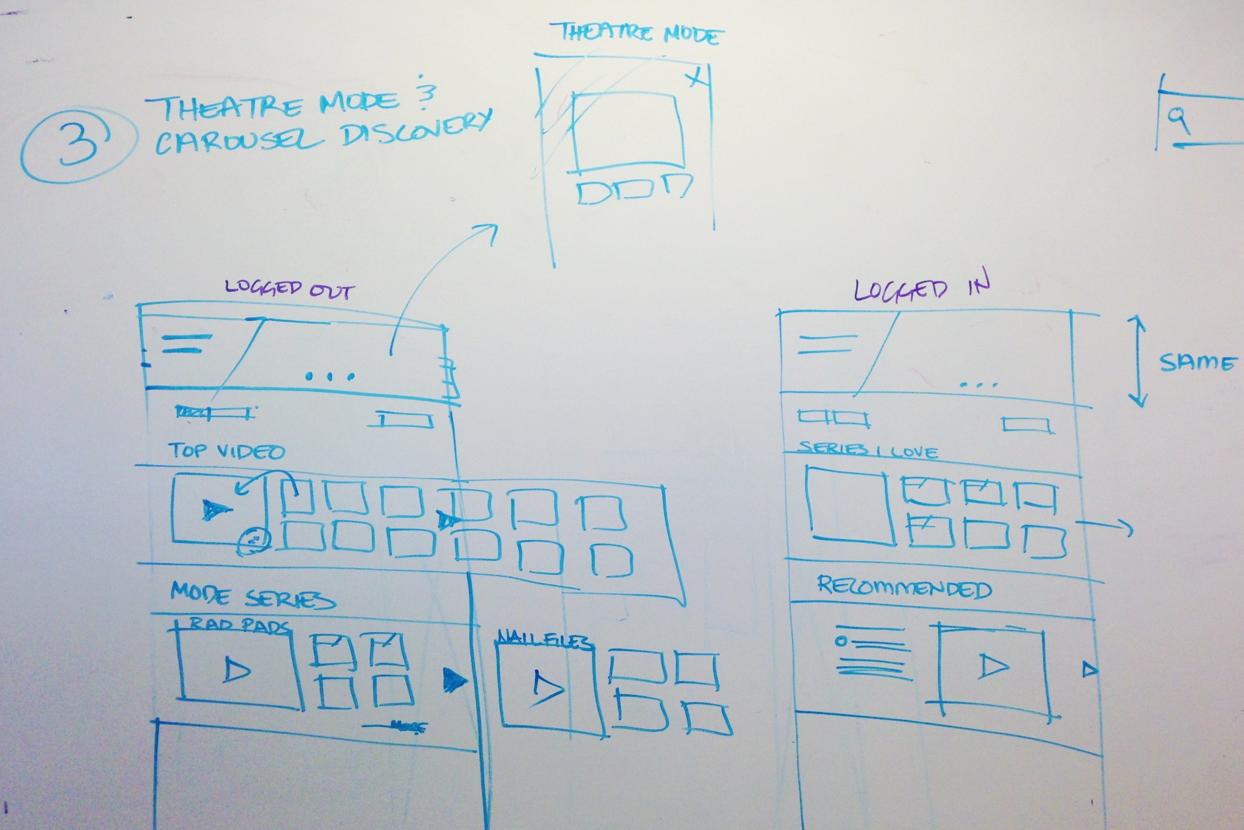 UX wireframe sketches in notebook.