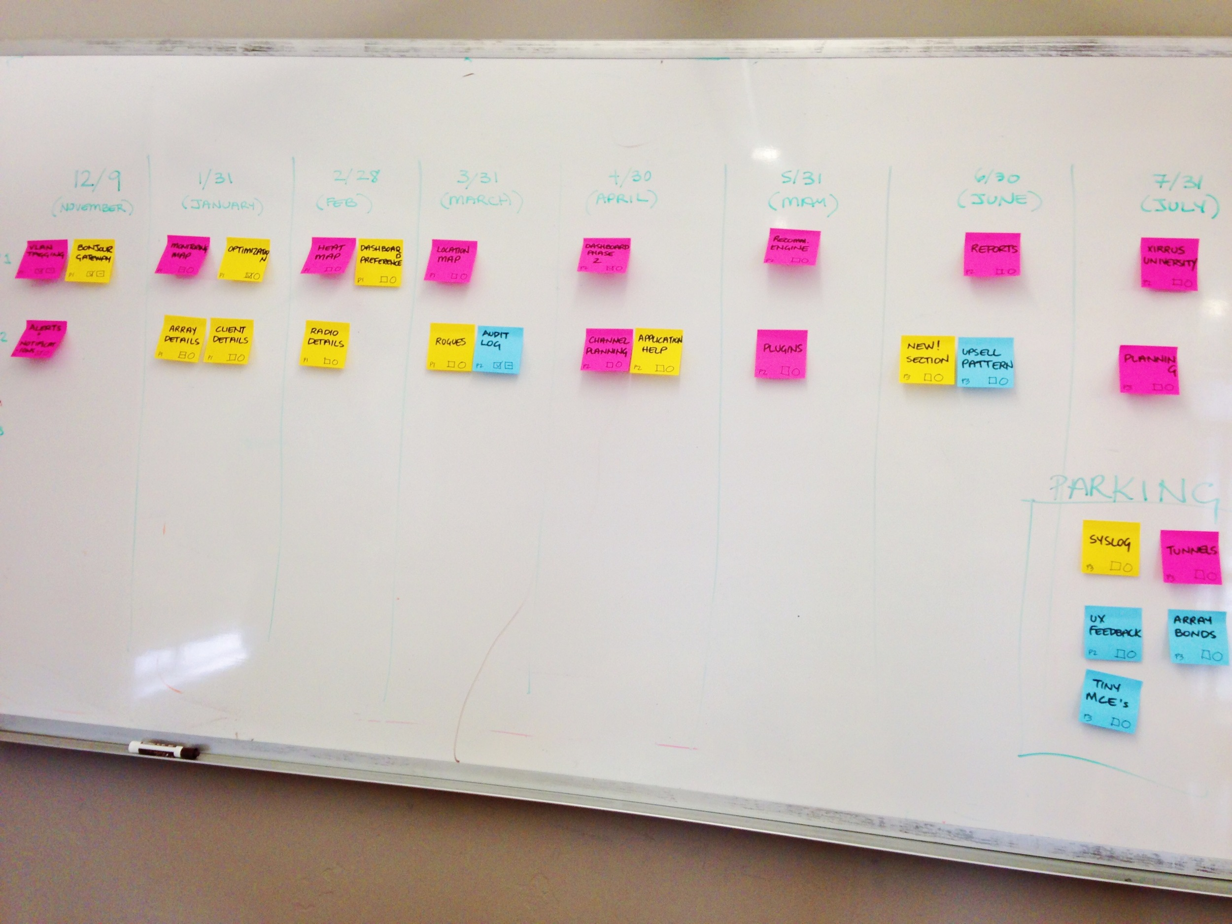 Colourful post it notes on whiteboard.