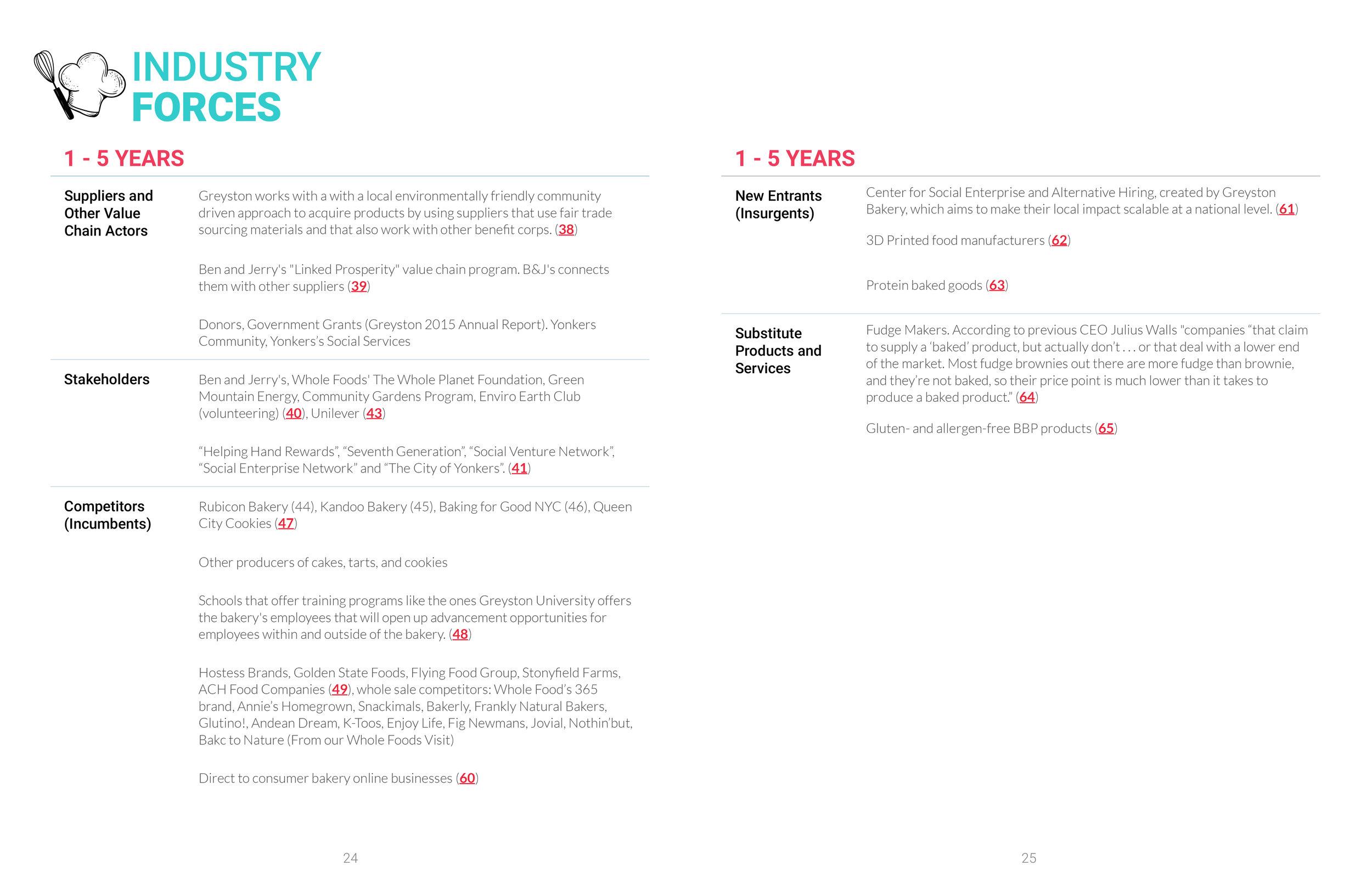 Process Book13.jpg