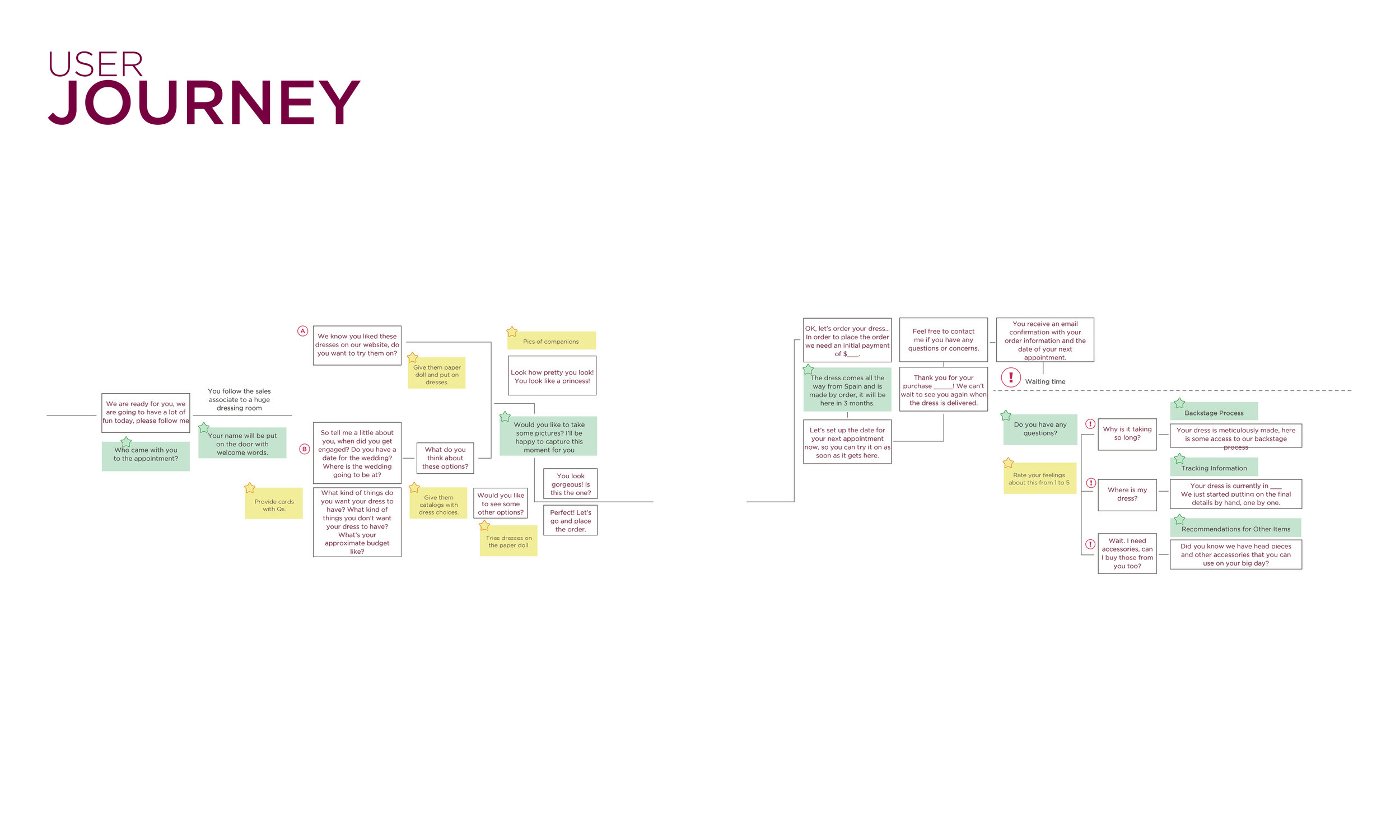 Process Book28.jpg