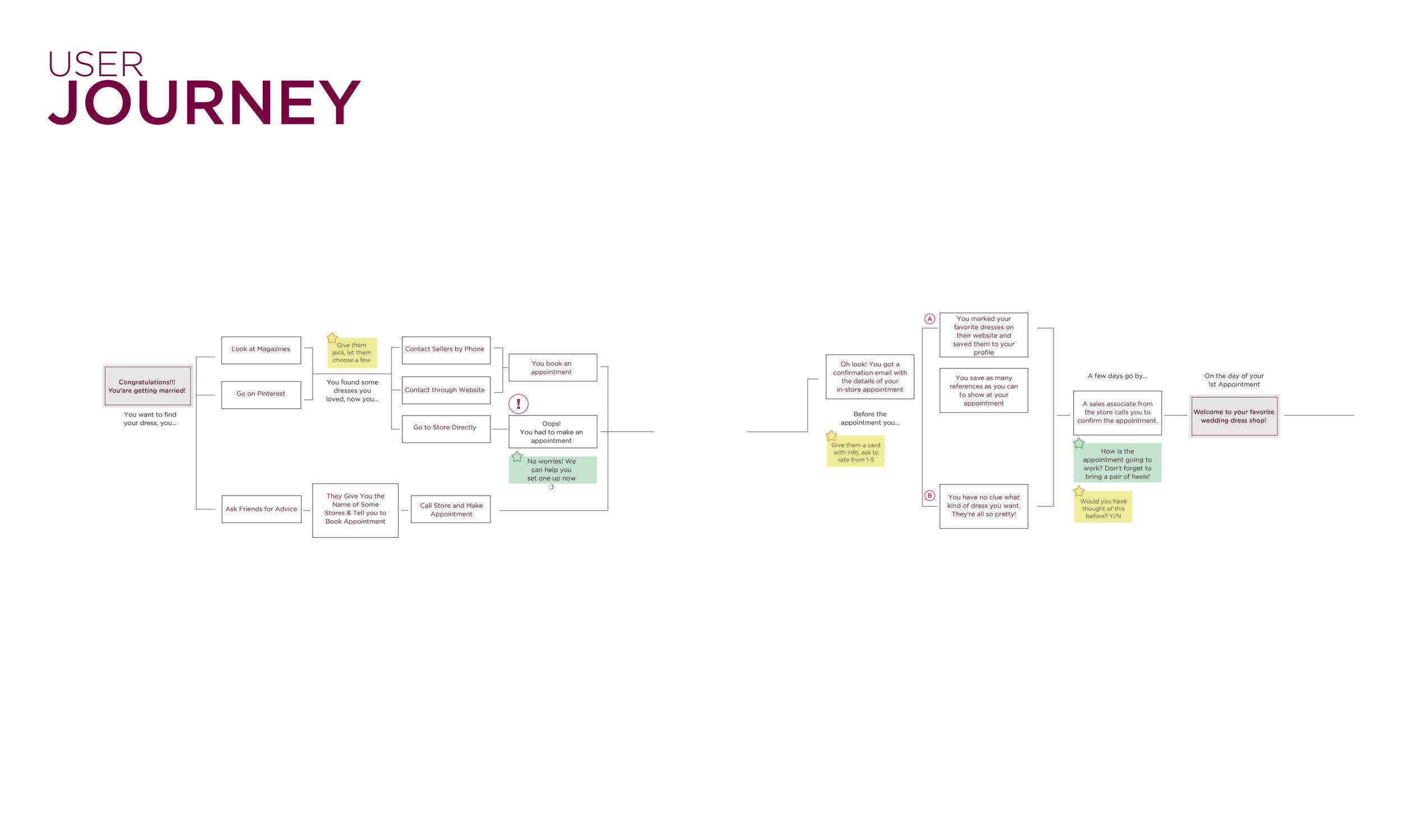 Process Book27.jpg