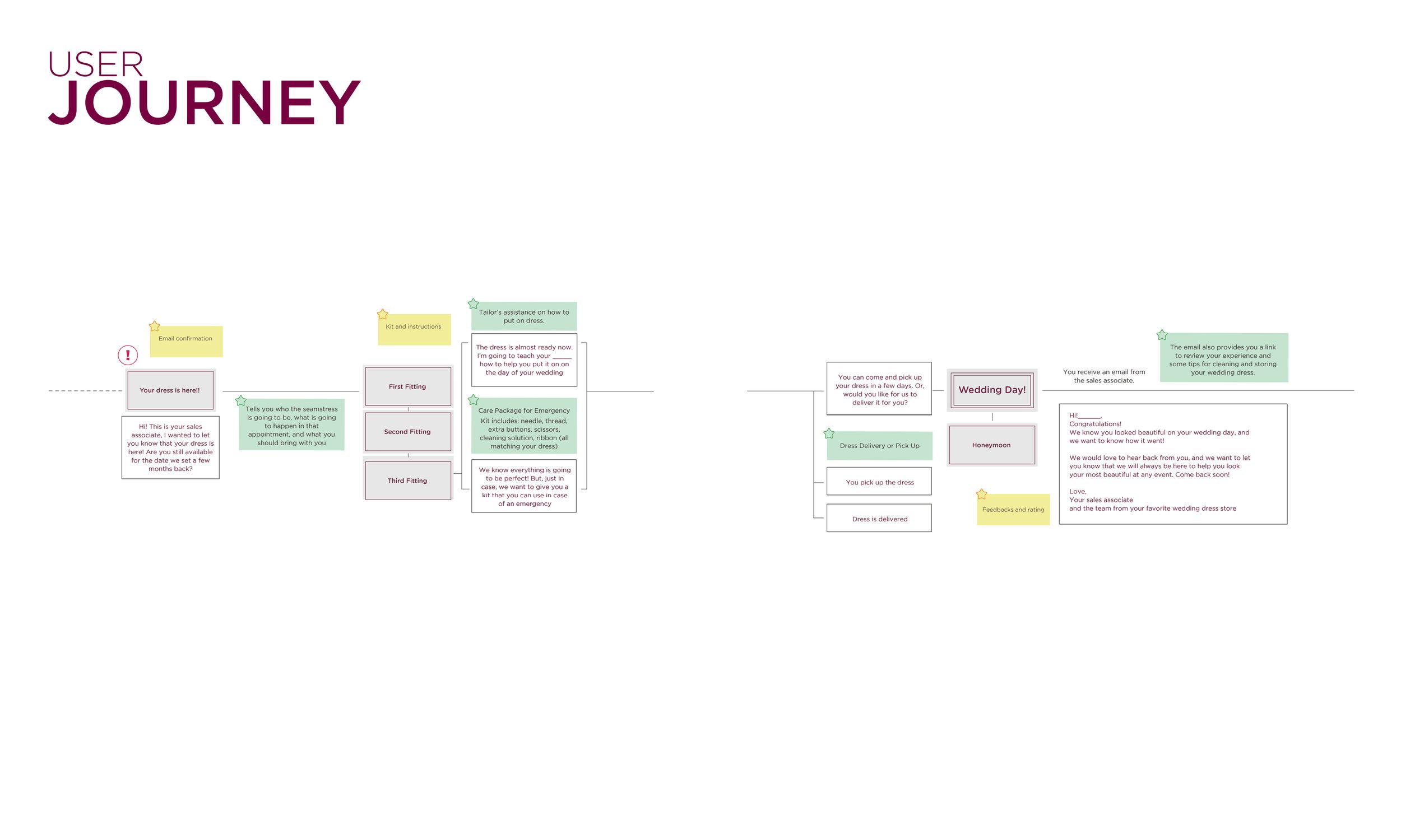 Process Book29.jpg
