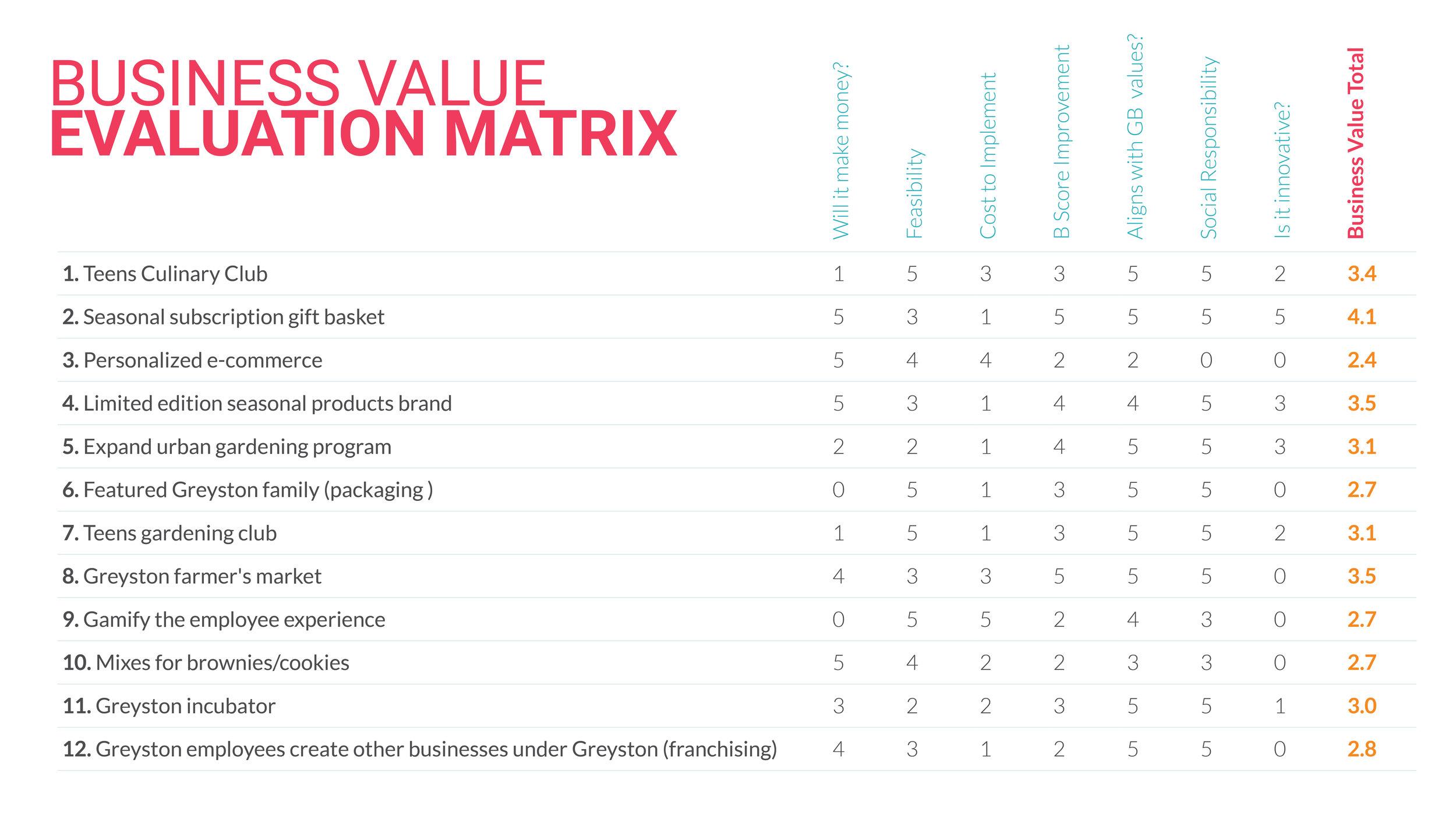 concept_evaluation2.jpg