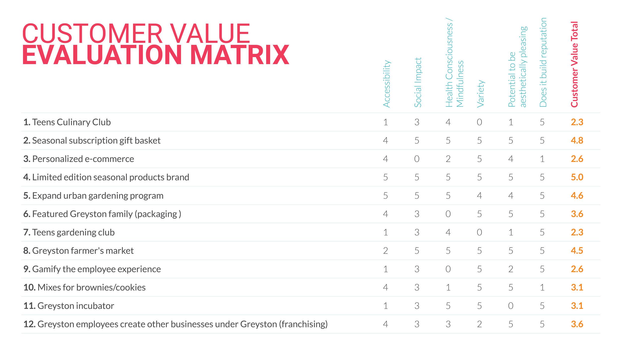 concept_evaluation3.jpg