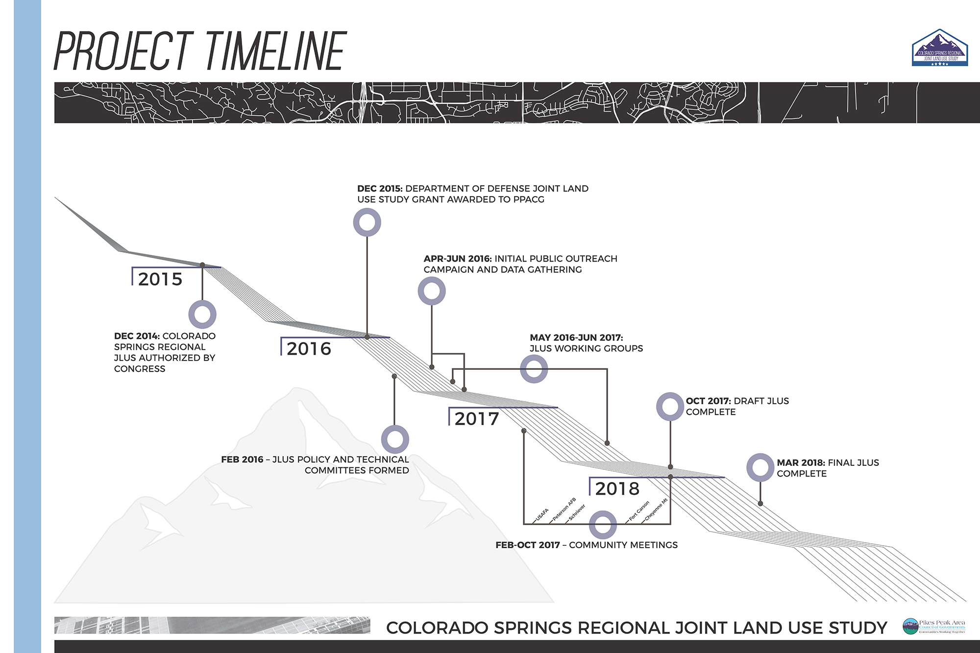 Project Timeline.sm.jpg