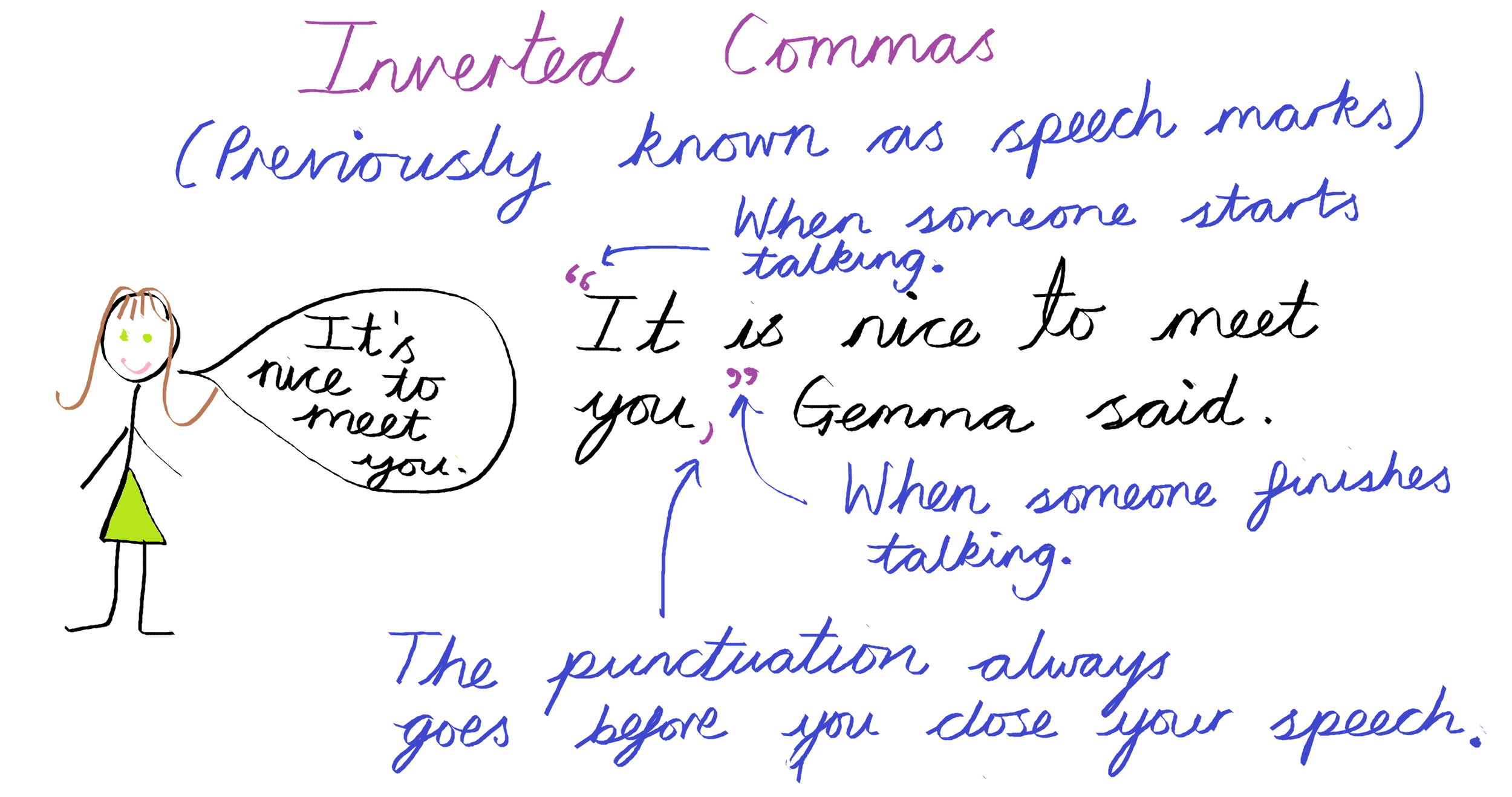 Inverted Commas — Mr Banks Tuition | Tuition Services. Free ...