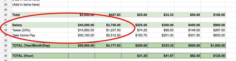 CODB still 05 salary.png