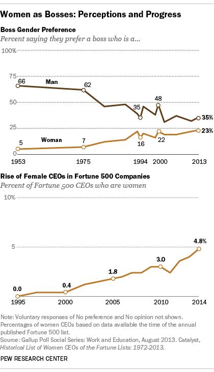 Woman%2Bbosses%2Boriginal.gif