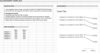Slopegraph+template+screenshot.jpg
