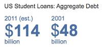 US+Student+Debt+2.jpg
