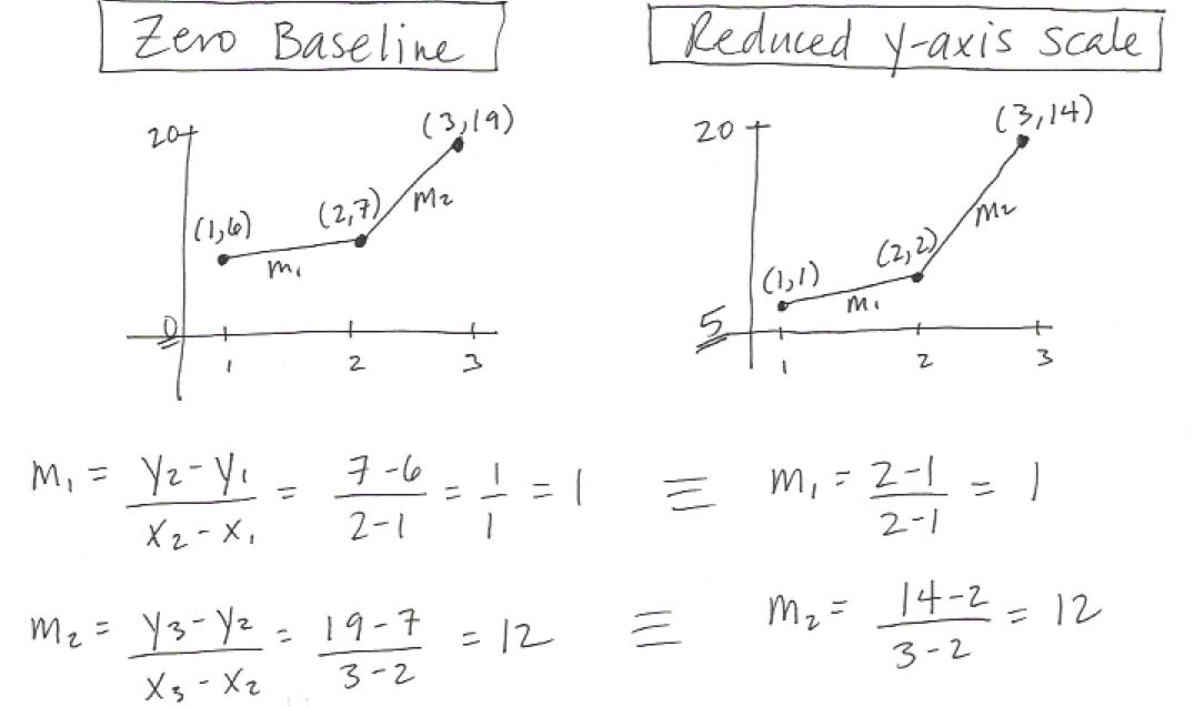 Slope+Math.png