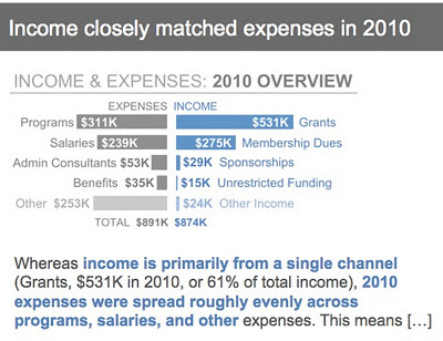 Income+%2526+Expenses+-+AFTER.jpg