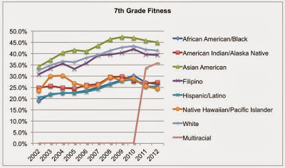 7th+Grade+Fitness+-+2.jpg