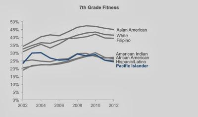 7th+Grade+Fitness+-+4.jpg
