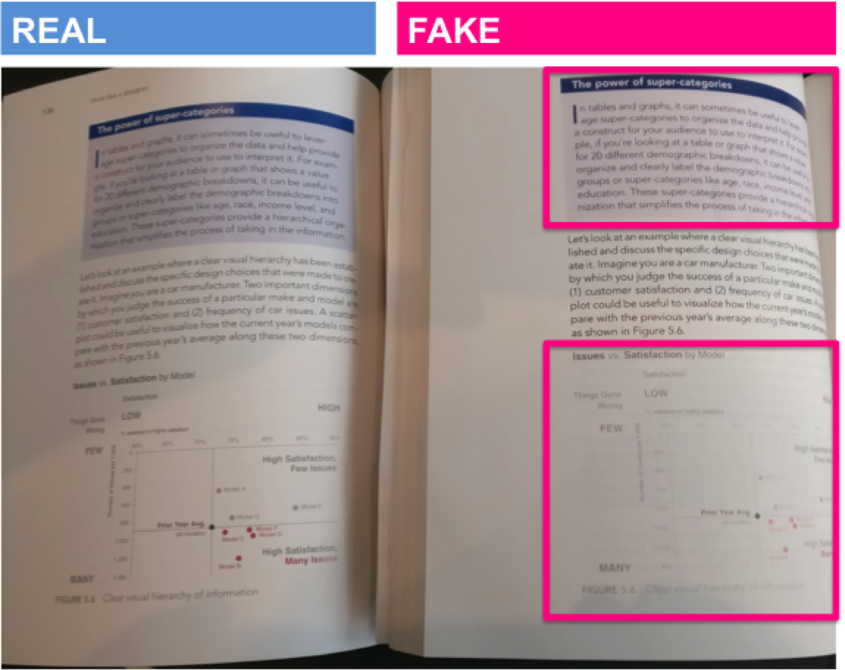 INSIDE IMAGES : Blue tip boxes appear washed-out, grey elements in graphs are so light they are barely legible in the fake version of the book and contrast isn't sharp.