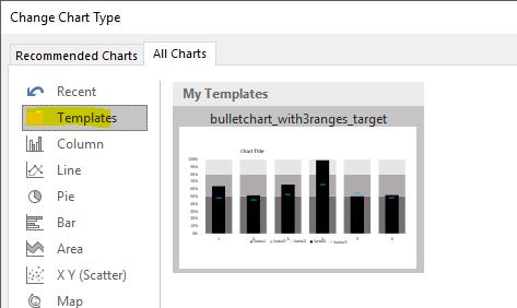 Figure 15: Chart Template Dialogue