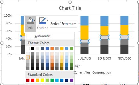 Figure 9. Stack Chart Mid-Formatting