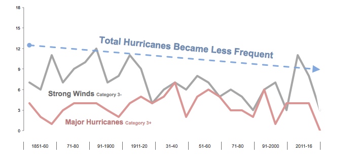 Hurricane_Man.png