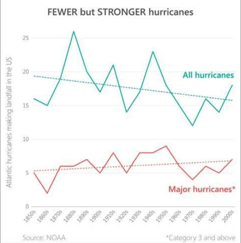 Hurricane_Sam.png