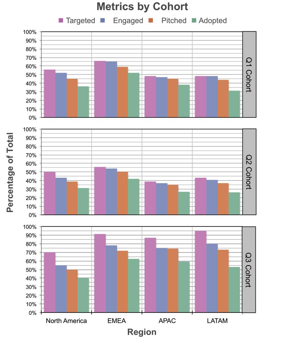 Cohort Analysis 1.png