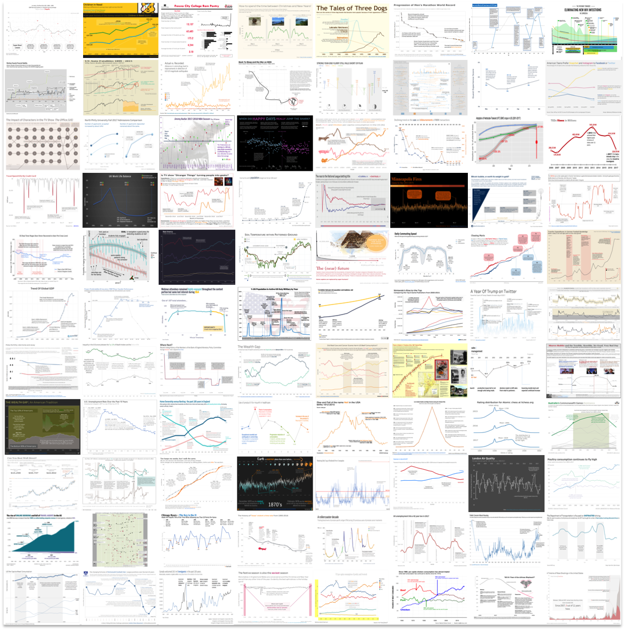 88AnnotatedLineGraphs.png