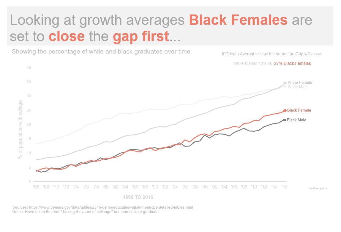 Tamara - gap_BLACK_females.PNG