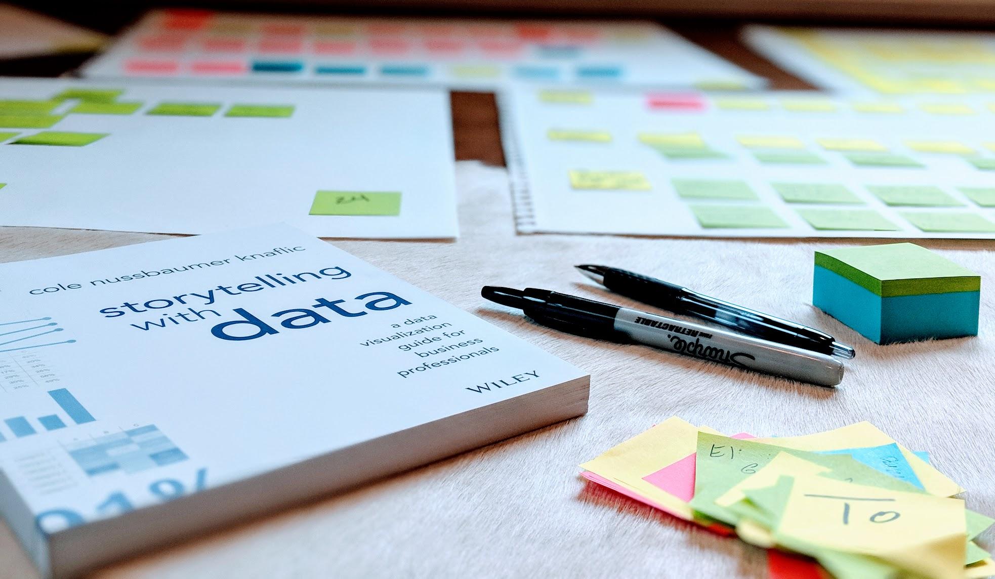 book stickies and my work.jpg