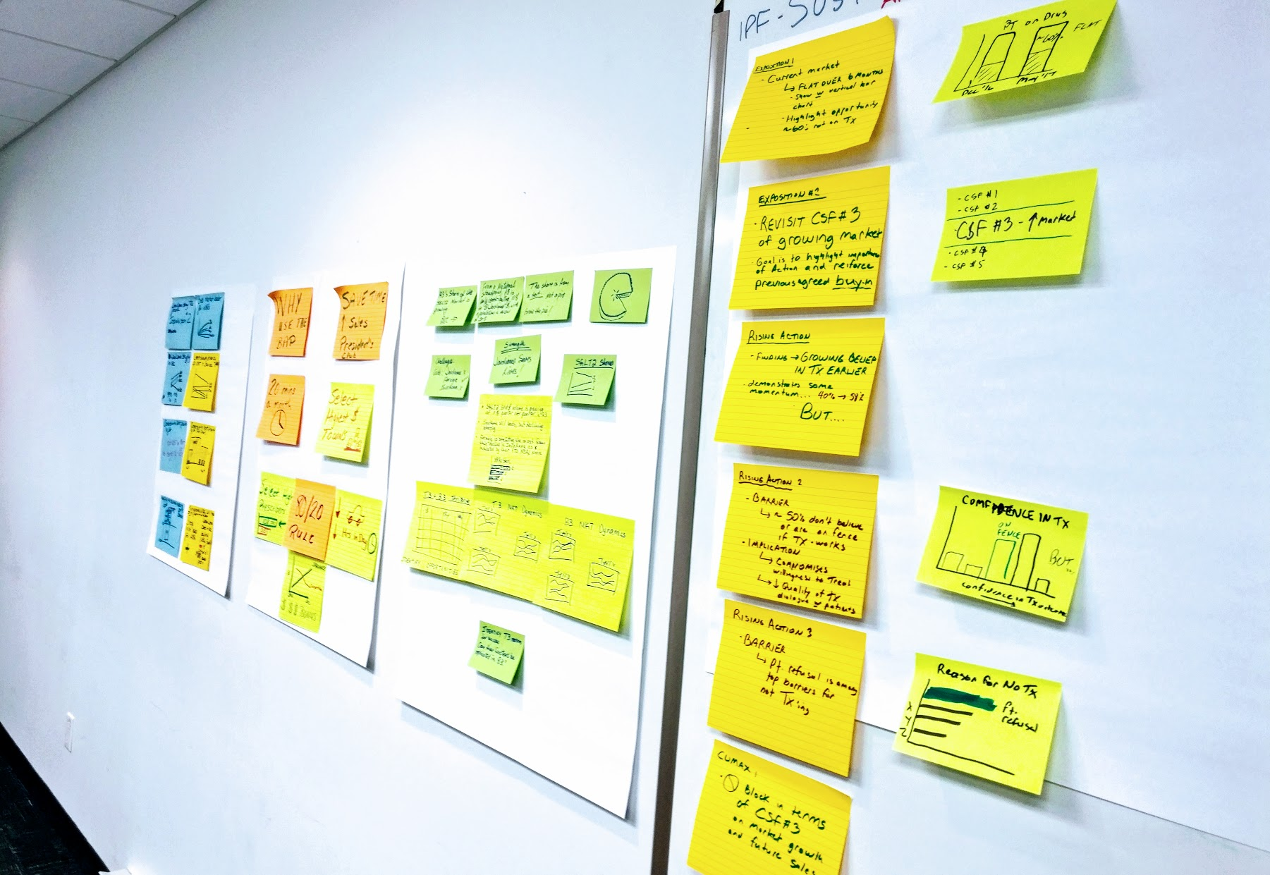 From client workshop: sketching out slide content on giant stickies