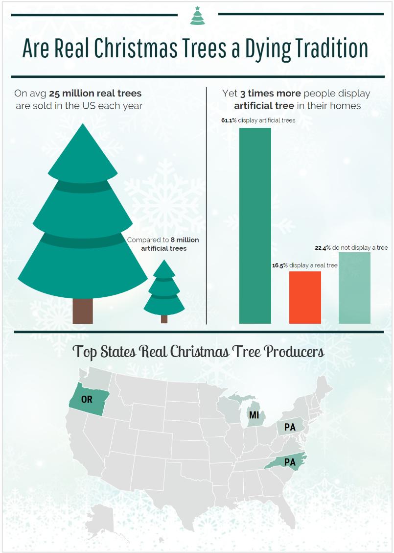 SWD Challenge Christmas Trees.png