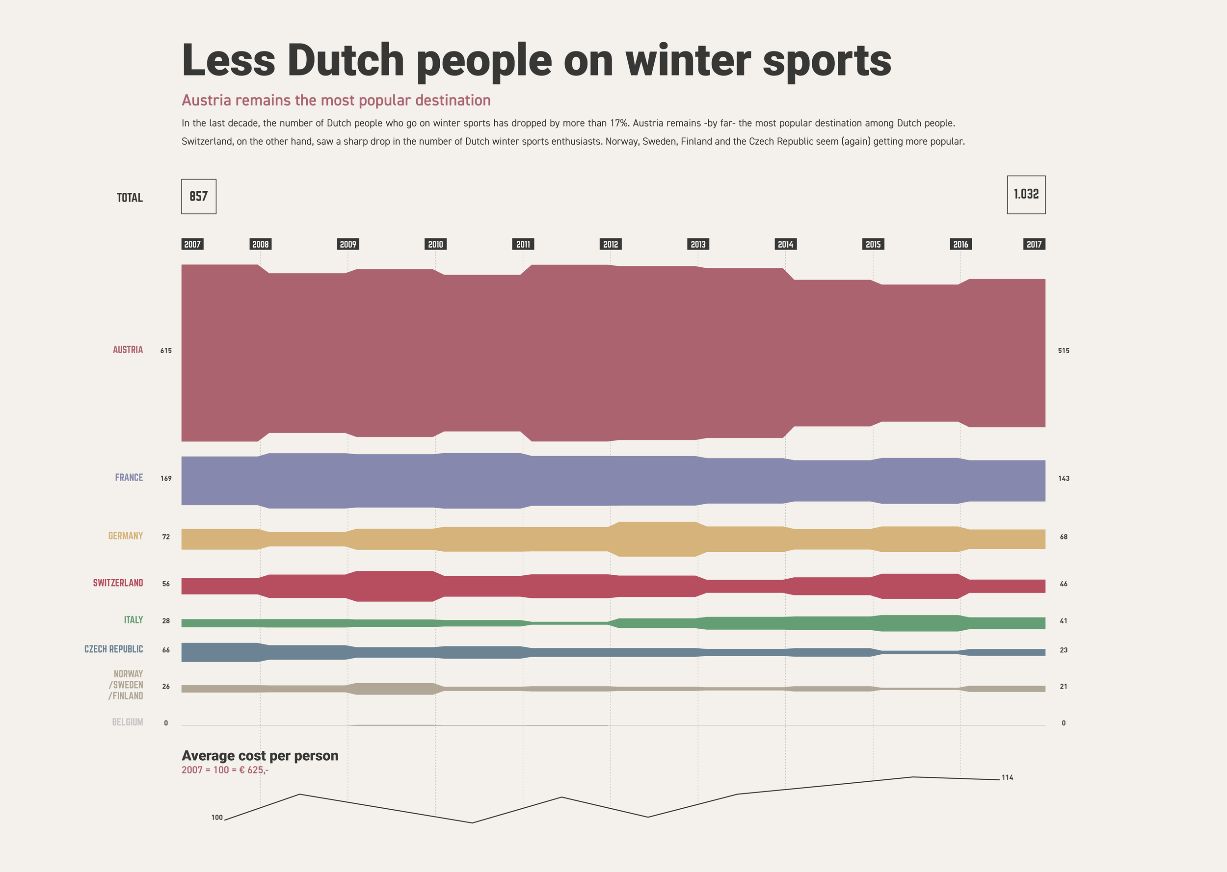winter sports v2 (2).png