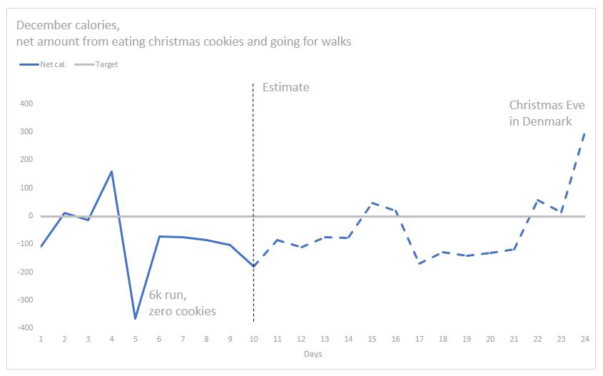 December calories.PNG