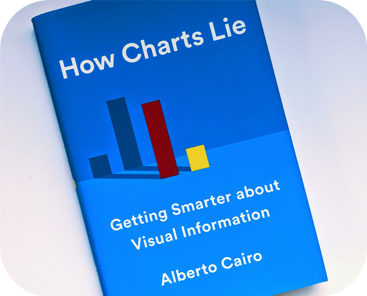 How Charts Lie Rounded Corners.png